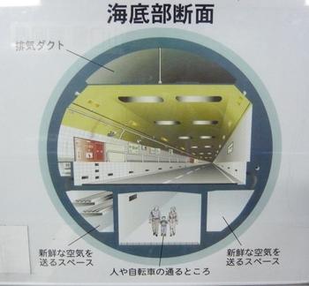 関門トンネル断面図